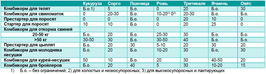 Tablita-22-08